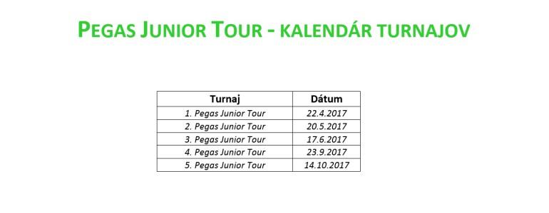Zoznam juniorských turnajov